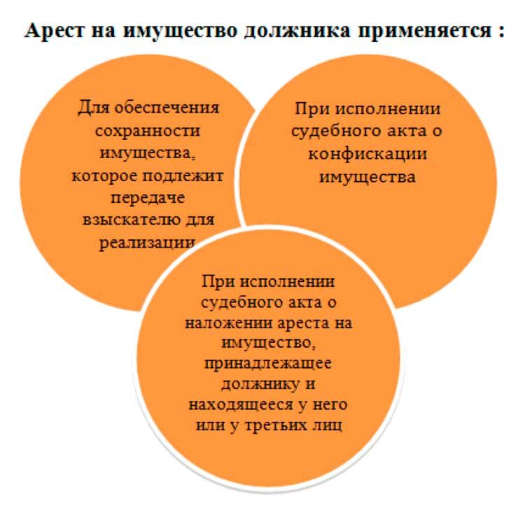 o opțiune este o tranzacție financiară pentru care este achiziționată)
