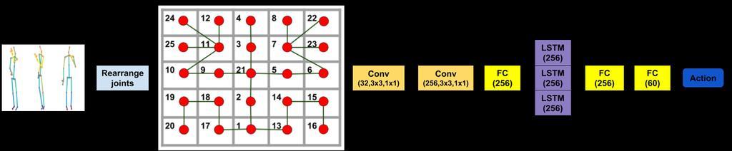 evaluarea roboților binari indicator de direcție a tendinței pentru opțiuni binare