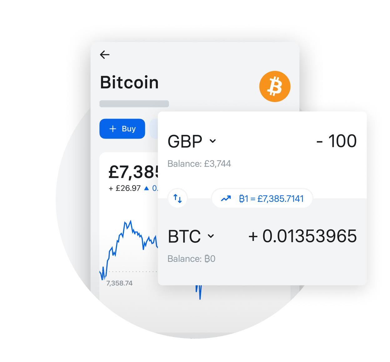 cum se face 0 1 bitcoin pe zi)