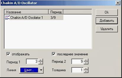opțiuni binare lukoil