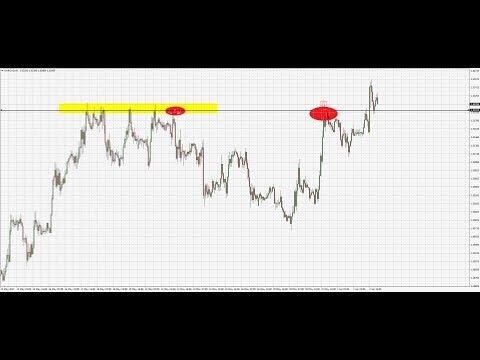 semnale de tranzacționare pe piața bursieră