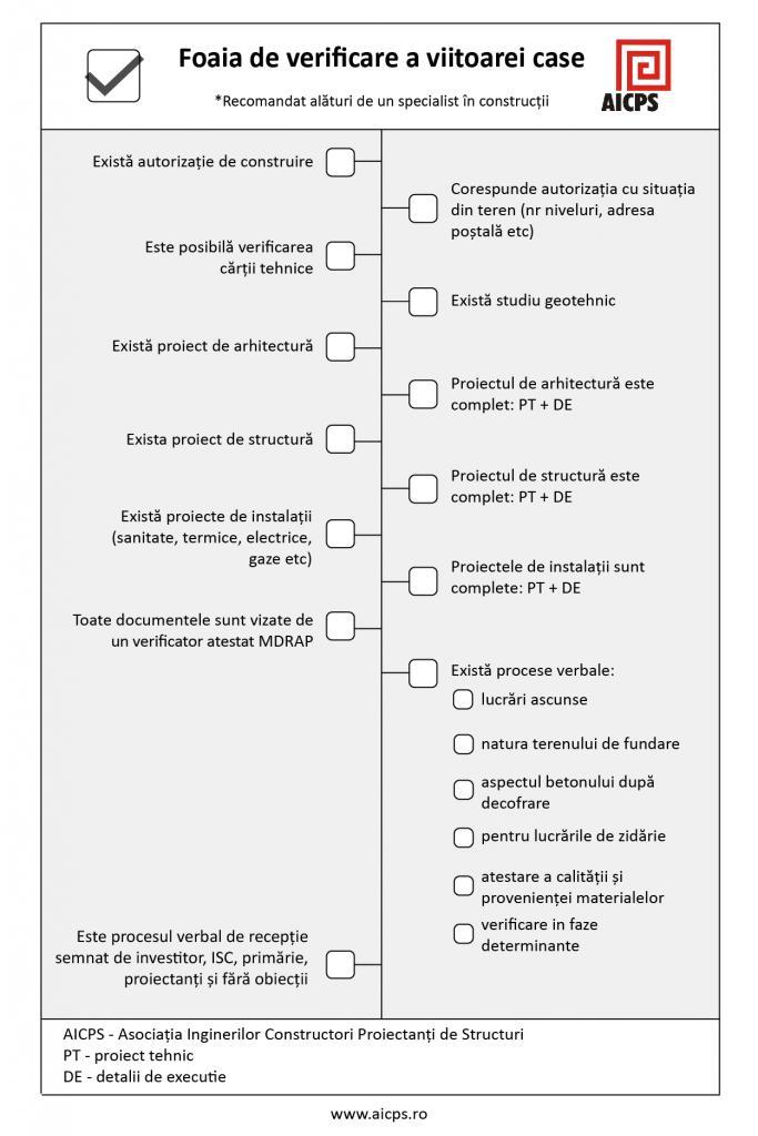 model de opțiune în ceea ce privește procesele de prelevare