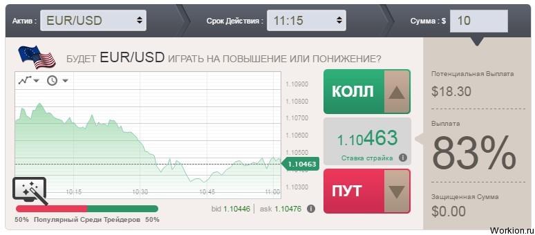 finanțe mondiale 100 de opțiuni binare)