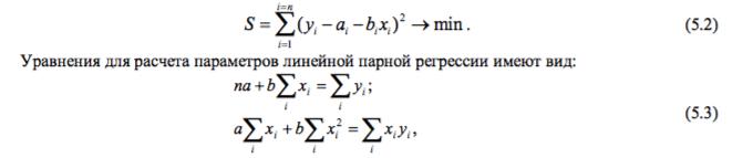 Metoda metrologică a celor mai mici pătrate exemple. Analiza de regresie pereche liniară