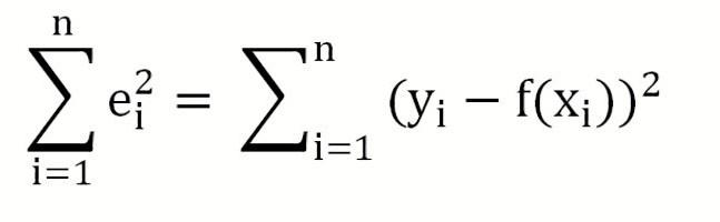 cum se derivă ecuația liniei de tendință