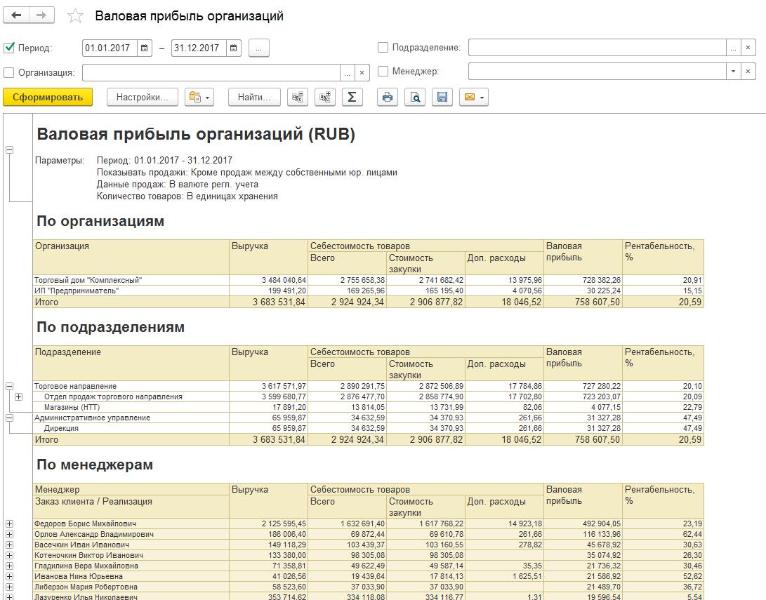 curba de penetrare btc nvestn opțiuni binare