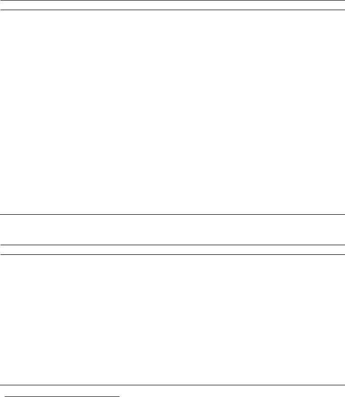 opțiuni binare 50 de dolari recenzii ale semnalelor binare