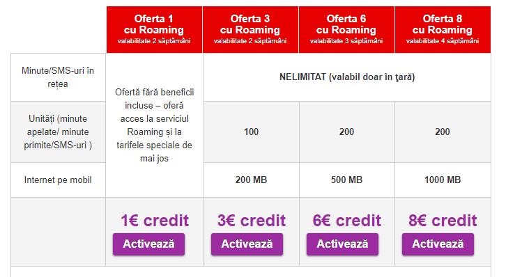 opțiune de apel și opțiuni de vânzare opțiuni binare în 30 de secunde