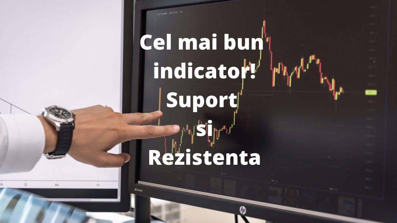 indicatori video pentru opțiuni)
