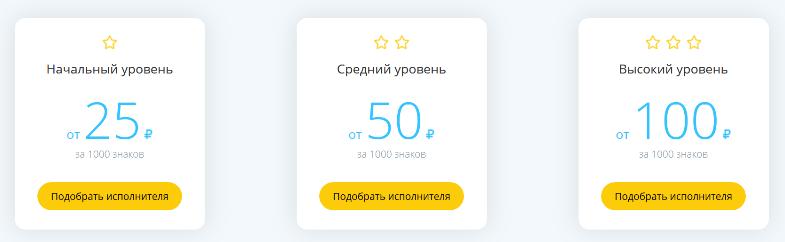 câștigați 50 pe zi pe Internet