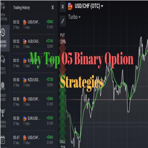Binary Options Strategies Video Fresh Series