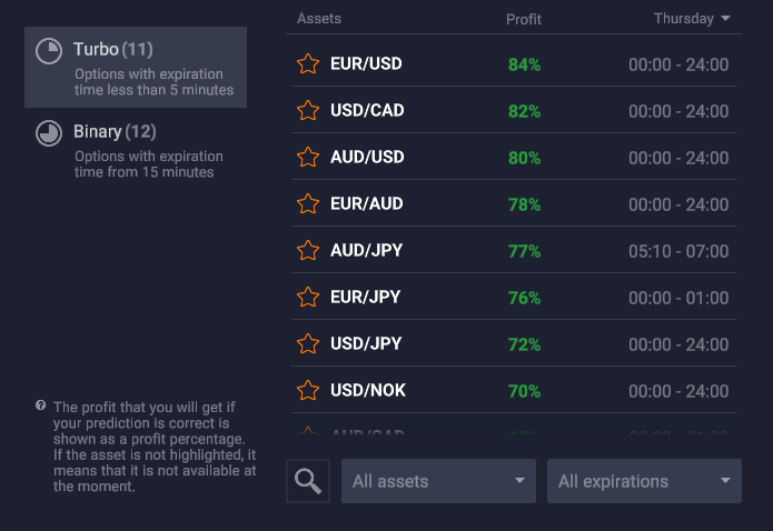 Elquatro > În 60 de secunde de tranzacționare cu opțiuni binare Ponzi