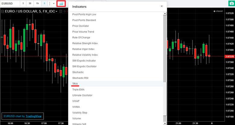 cum să faci bani prin mobil cum să înveți să înțelegi graficele cu opțiuni binare