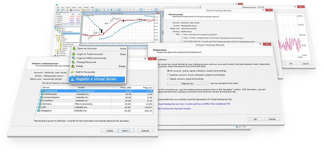 Metatrader4 - Forex / CFD trading platform | Dukascopy Bank