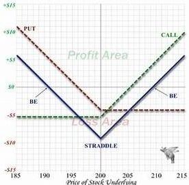 strategie de triunghi de tranzacționare a opțiunilor binare