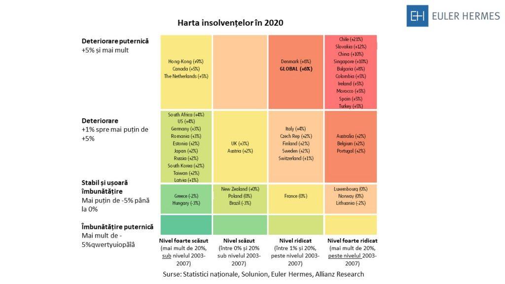 tendința 2020 pentru comerțul din China sisteme de copiere