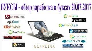 ratingul câștigurilor pe internet)