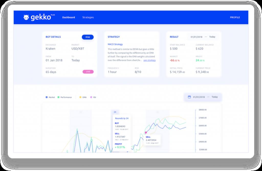 Proiecte de Crypto trading bot github, Angajare | Freelancer