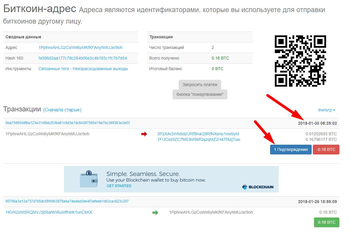 Stea De Tranzacționare A Bitcoinelor