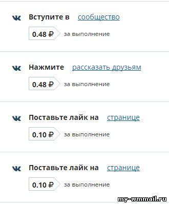 Am câștigat un milion pe opțiuni binare)