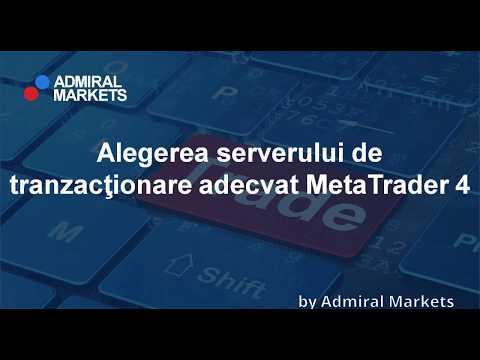 cum să configurați semnale de tranzacționare)