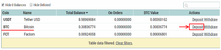 tranzacționarea opțiunilor binare utilizând indicatorul parabolic