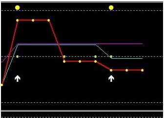 semnale pentru opton snals opțiuni binare)