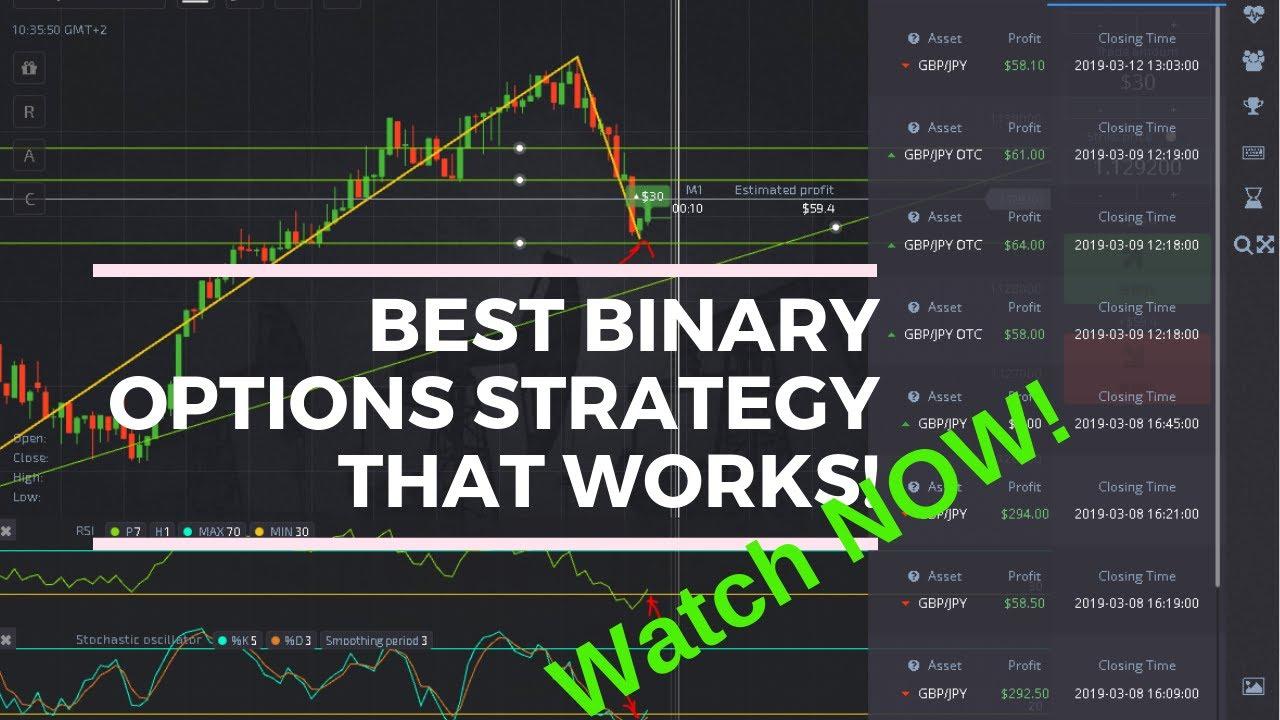 în căutarea unui indicator care să nu revopsească opțiunile binare sistem fără indicatori pentru a câștiga bani cu opțiuni binare