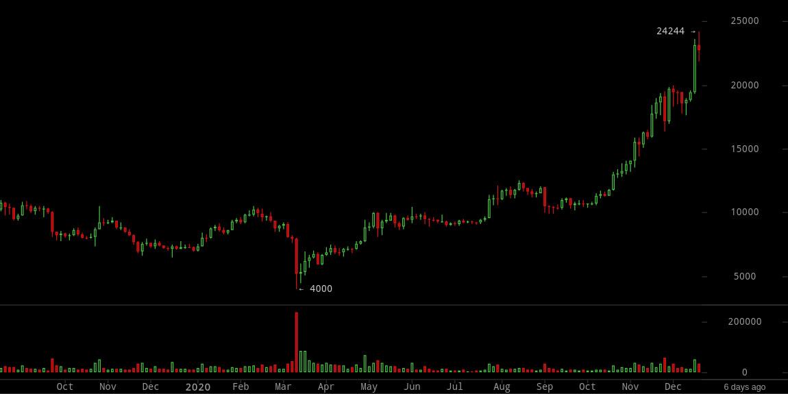 bitcoinwisdom xrp