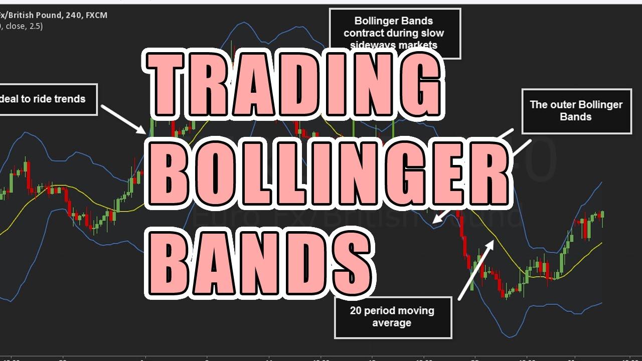 60 de secunde binare opțiuni benzi bollinger pro