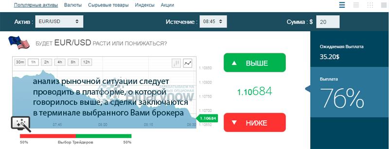 rezultatele opțiunilor binare)