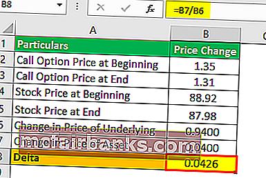 calcul delta pentru opțiuni opțiuni de aprovizionare și participare