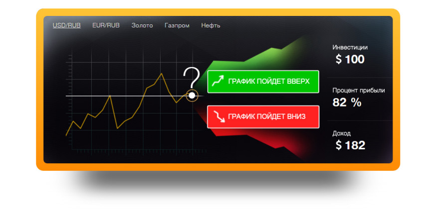 asamblarea indicatorilor pentru opțiuni binare)