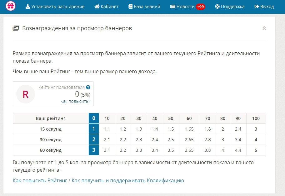 câștiguri neobișnuite de bani online)