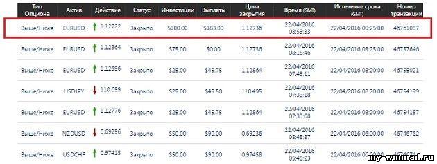 câștigurile din programele de afiliere cu opțiuni binare)