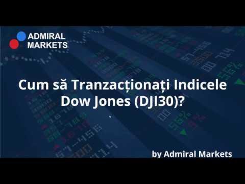 Cum să folosiți semnale forex pentru a obține profit pe piețele financiare - Forex Lens