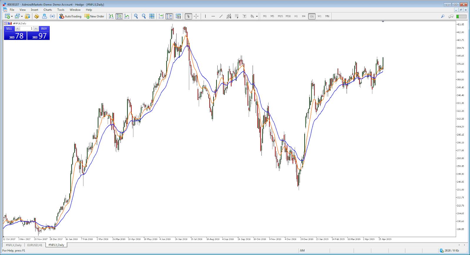 Analiză tehnică & fundamentală - CIX Markets