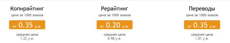 primele câștiguri pe recenzii pe Internet)