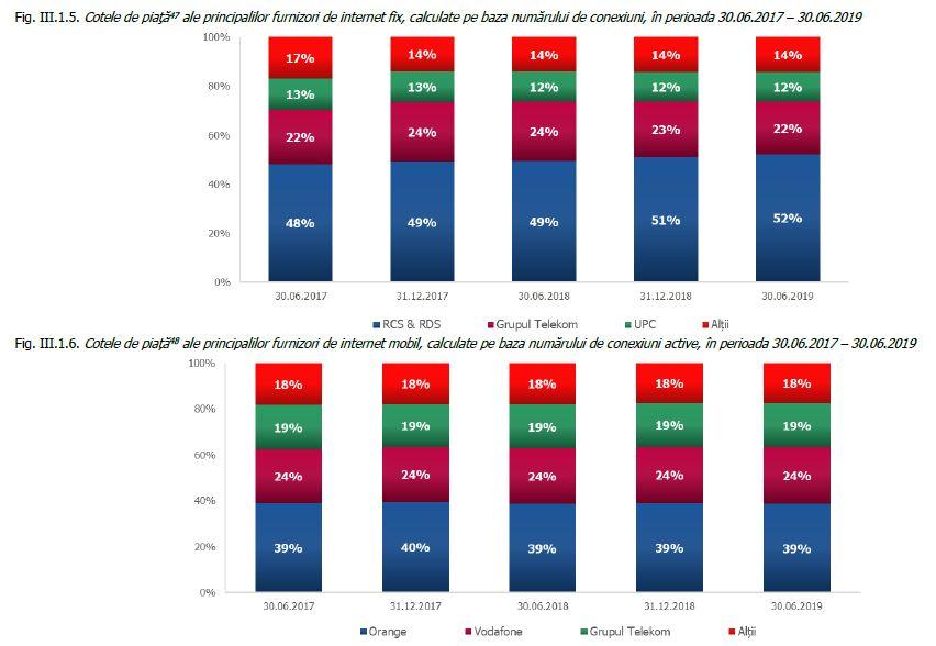 Bugetul de venituri și cheltuieli - zondron.ro