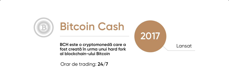 cumpărați bitcoin în părți