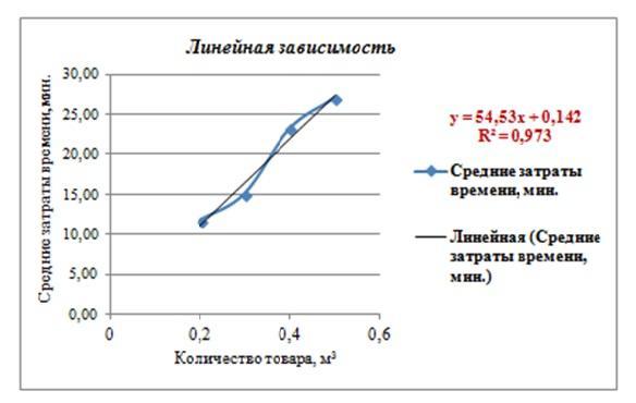 Directional Movement Index (DMI)