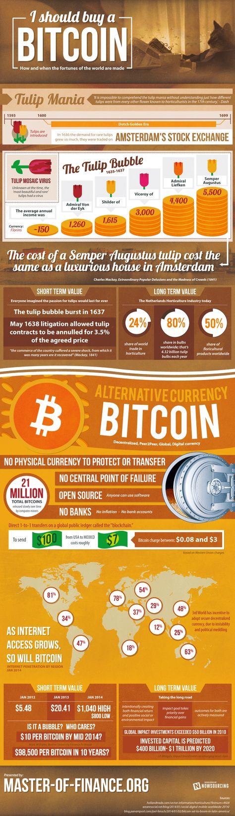 Câștigați Bitcoins Automat - de euro în câștiguri la cazinouri