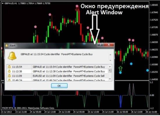 metatrader 4 semnale pentru opțiuni binare)