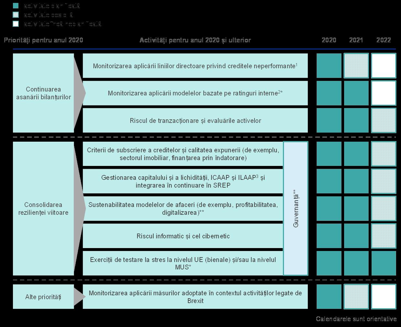 (DOC) analiza lichiditatii bancare | Caraman Mariana - zondron.ro