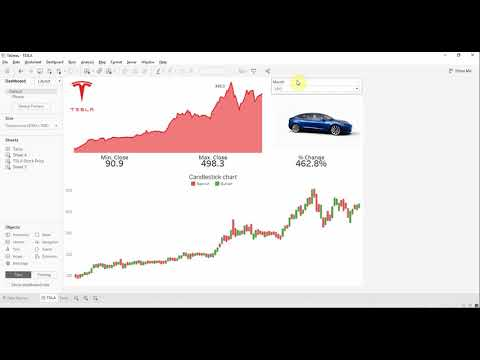 Utilizarea Trend de linie în PowerPoint Grafice
