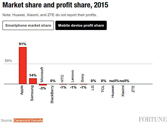 graficul profitului opțiunii tipuri de opțiuni și caracteristici