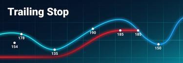IQ Option Opțiuni FX - Tot ce trebuie să știți