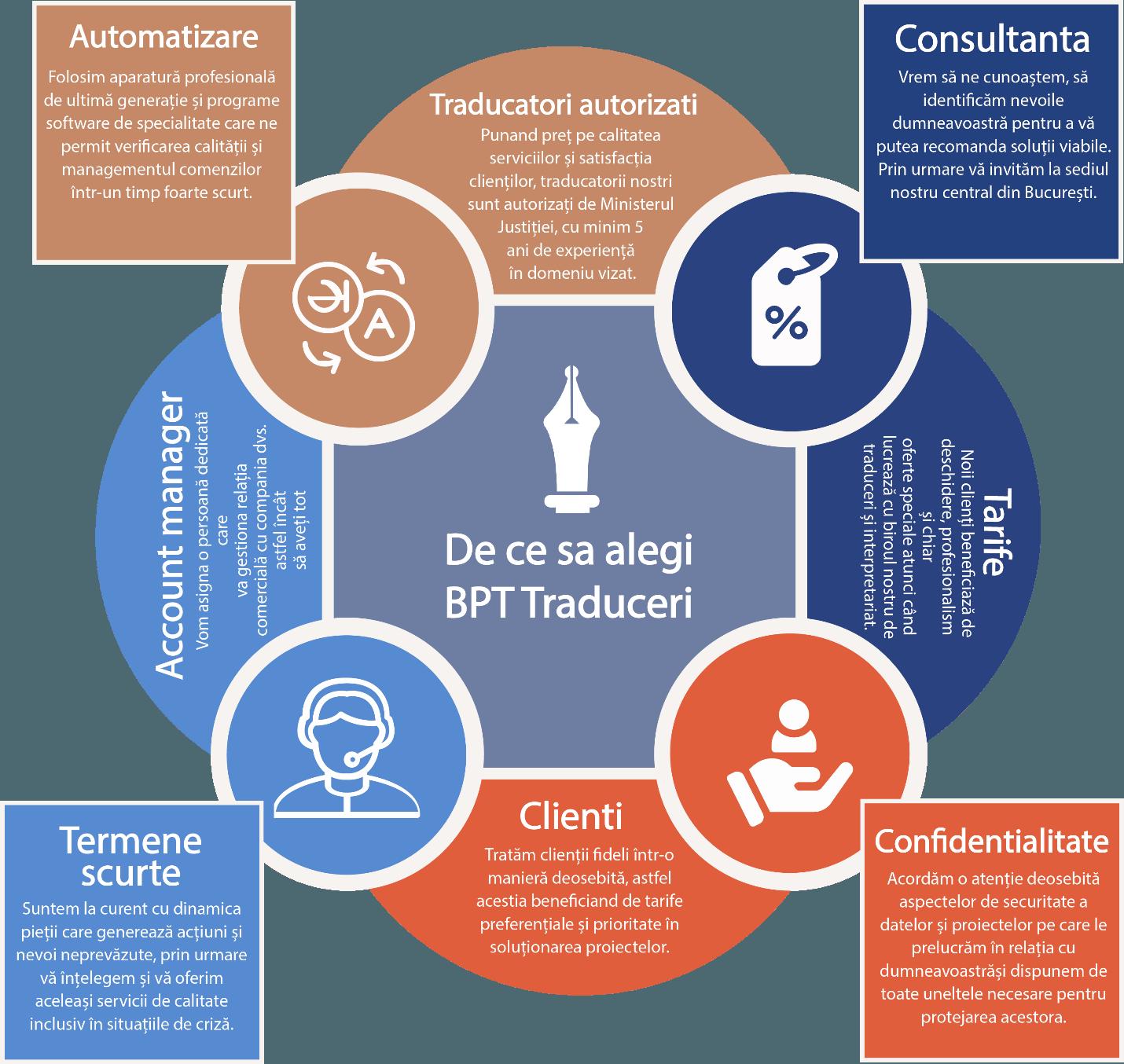 option d'achat - Traducere în română - exemple în franceză | Reverso Context