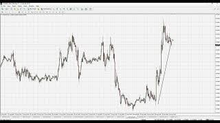 Tranzacționarea speculațiilor bitcoin, cum să faci bani în facultate