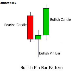 unde și cum să faci bani pe internet indicator erl pentru opțiuni binare